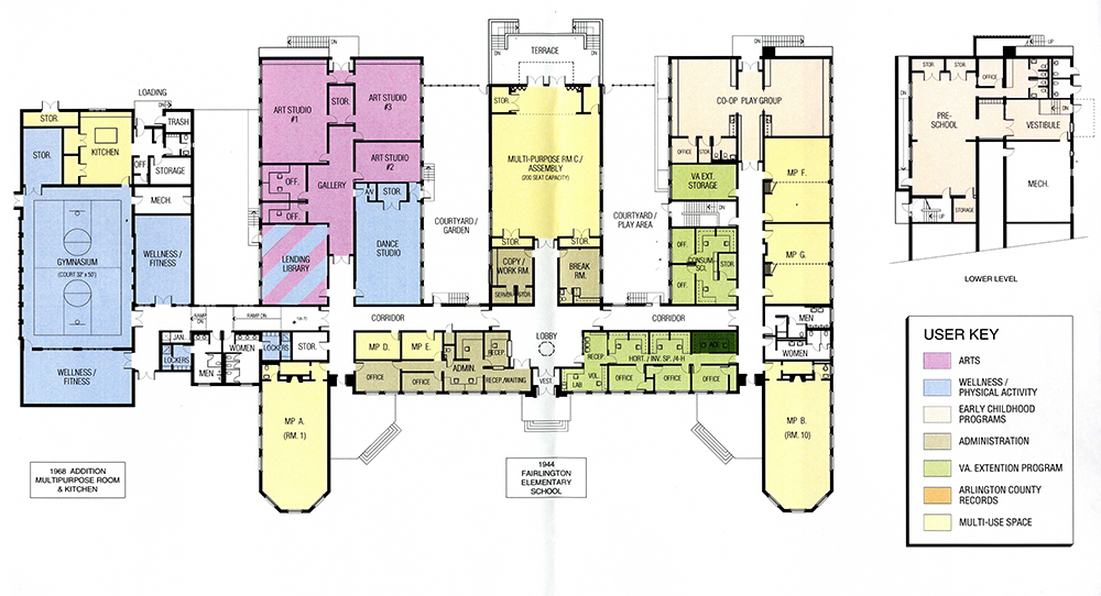 Gymnasium business plan