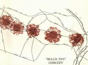 bullseye graphic