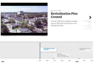 screen shot of the columbia pike planning milestones timeline