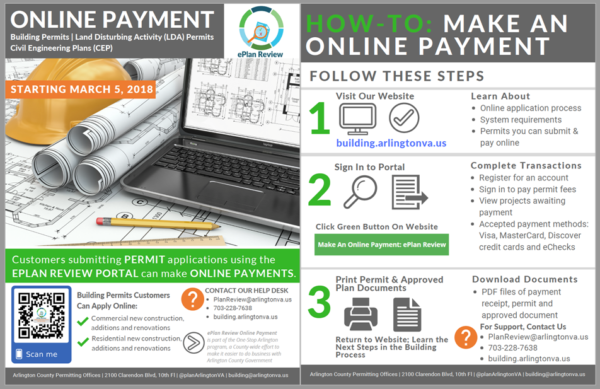 Promo graphic for online payment for permits