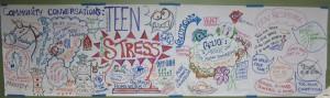 Teen stress banner